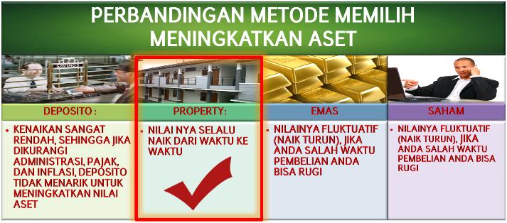 smart property